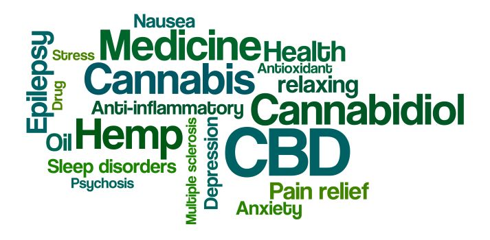 8 Conditions CBD Has Been Effective in Treating